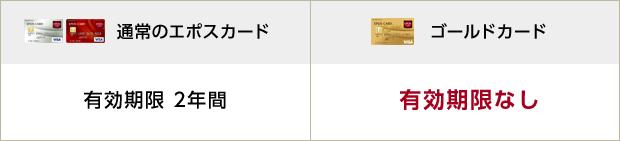 通常のエポスカード 有効期限 2年間 ゴールドカード 有効期限なし