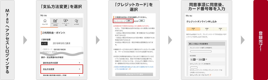 2c93c029d535 トップページの「auお客様サポート」を選択 ログイン 「サポートID・サポート ...